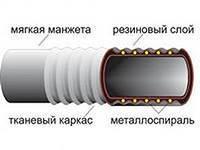 Рукав O 90 мм напорный пищевой (класс П) 16 атм ГОСТ 18698-79