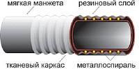 Рукав O 18 мм напорный для газов, воздуха (класс Г) 6 атм ГОСТ 18698-79