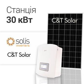 Комплект для сонячної станції