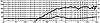 Высокочастотные динамики Monacor DT-280, фото 3
