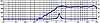 Высокочастотные динамики Monacor DT-284, фото 7