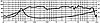 Широкополосные динамики Monacor SP-155X, фото 3