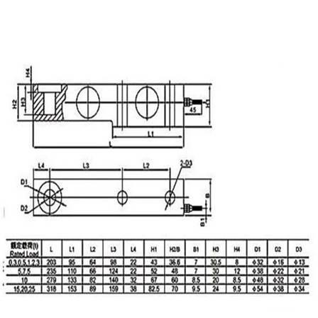 Тензодатчик веса Keli SB-A 20 т (normal), фото 2