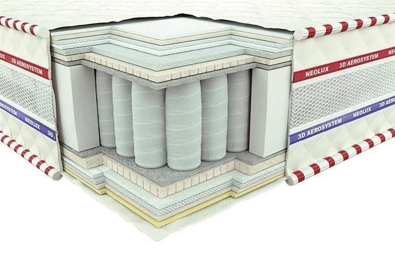 Ортопедический матрас Магнат зима-лето 3D с независимым пружинным блоком TM Neolux