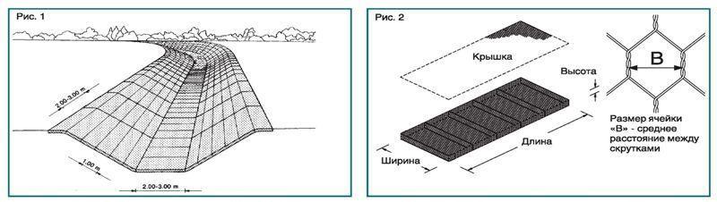 Габіонні матрац ПВХ осередок 8х10 мм