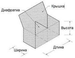 Габион коробчатый ПВХ ячейки 8х10 мм