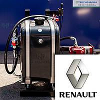 Гидравлика для Renault Premium (цена с НДС)