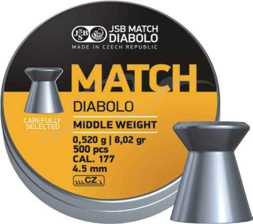 Пули для пневматики JSB Match MW 4,49 мм 0,52 г 500 шт/уп