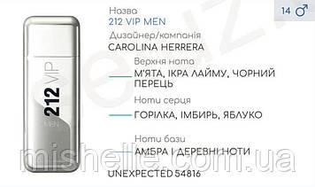 Концентрат для парфюмерии UNEXPECTED (115гр) (Альтернатива Carolina Herrera 212 Vip Men)