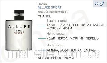 Концентрат ALLURE SPORT (105гр) (Альтернатива Chanel Allure Homme Sport)