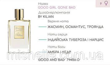 Концентрат для духов GOOD AND BAD (115гр) (Альтернатива Kilian Good Girl Gone Bad)
