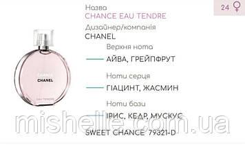 Концентат SWEET CHANCE (105гр) (Альтернатива Chanel Chance Eau Tendre)