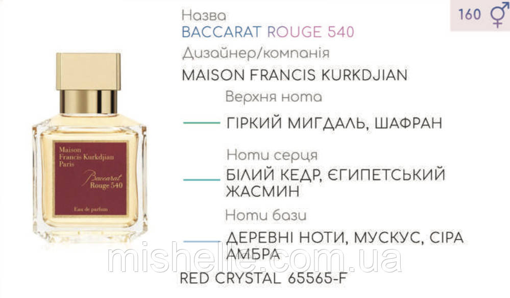 Концентрат RED CRYSTAL (95гр) (Альтернатива Maison Francis Kurkdjian Baccarat Rouge 540)