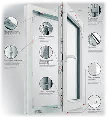 Фурнітура  для платикових та дерев'яних вікон AXOR