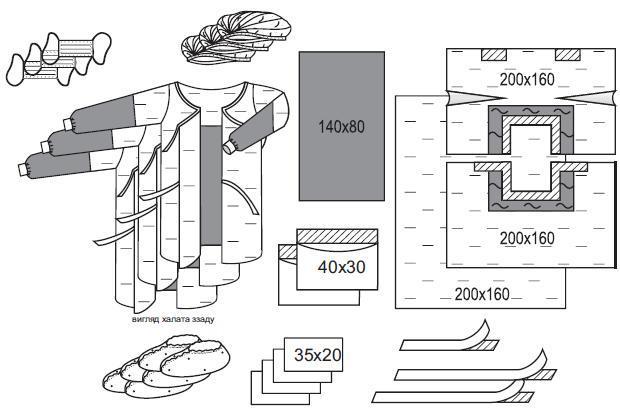 Комплект одежды и покрытий операционных для лапаротомии № 2/Б