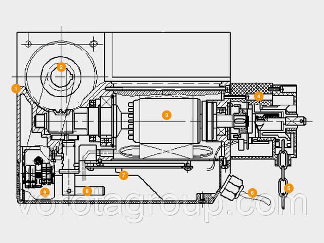 привод для секционных ворот промышленного типа shaft-60 IP65 kit