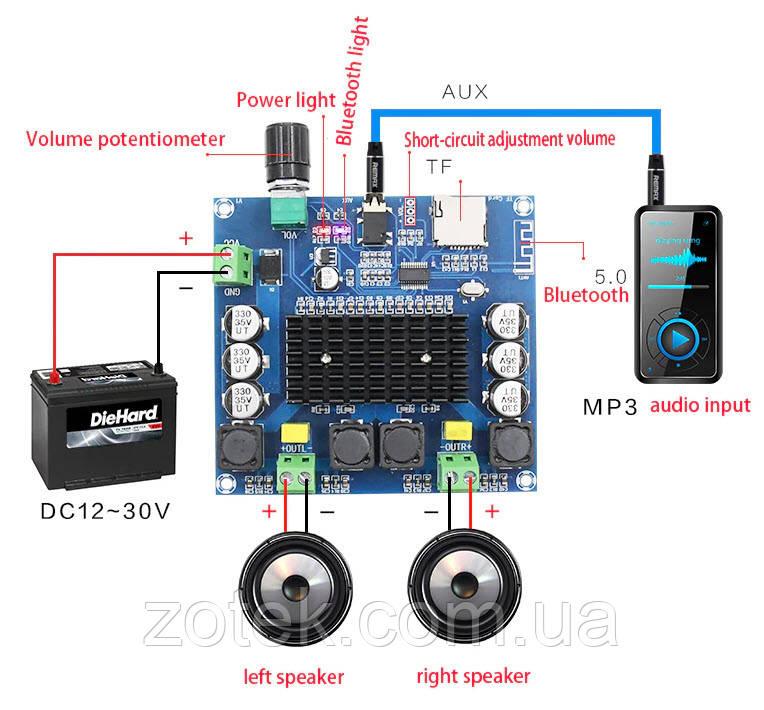 TDA7498 Bluetooth v5.0 2*100W Підсилювач звуку XH-A105 2.0, DC 12-30В