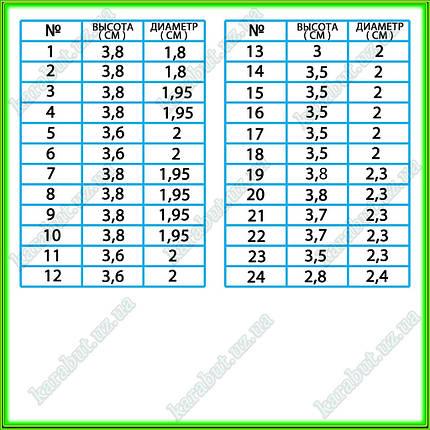 Набор кондитерских насадок из 24 штук №2 D17-25мм высота 26-37мм, фото 2
