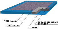 Сменный впитывающий мат для дезинфицирующего коврика дезбарьера антибактериального напольного покрытия