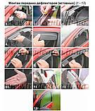 Дефлекторы окон Heko на Opel  Astra H 2004-2012, фото 2