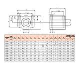 Линейные подшипники SCS8UU, SCS10UU, SCS12UU, SCS18UU, SCS20UU, SBR12UU,SBR15UU, SBR20UU, фото 5