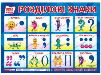 НУШ Плакат. Розділові знаки