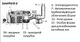 Канализационная установка Grundfos Sololift2 D-2, фото 2