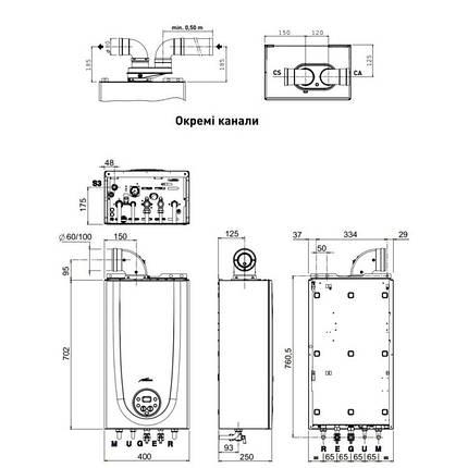 Котел газовый Sime Brava One HE 35 ErP конденсационный двухконтурный 32 кВт, фото 2