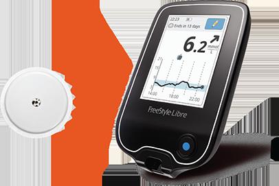 Глюкометр Freestyle Libre (добовий моніторинг глюкози)