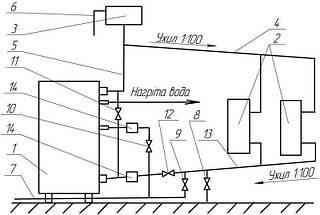 Газовый котел двухконтурный Данко-24В, фото 3