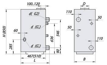 Газовый котел Данко-10, фото 2