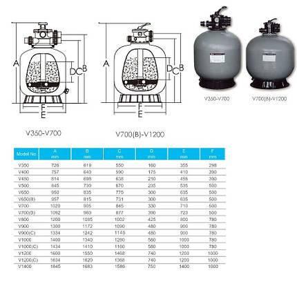 Фильтр Emaux V650 (15 м3/ч, D636), фото 2