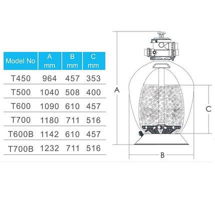 Фильтр Emaux T500 Volumetric (10 м3/ч, D508), фото 2