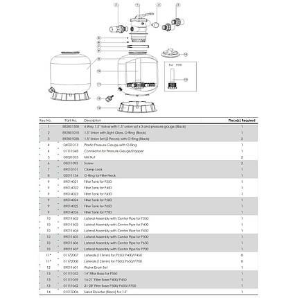 Фильтр Emaux P500 (10 м3/ч, D527), фото 2