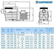 Насос Hayward SP2505XE81 EP 50 (220В, 7.5 м3/ч, 0.5HP), фото 2