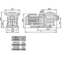 Насос AquaViva LX STP250T (380В, 27 м3/ч, 2.5HP), фото 2