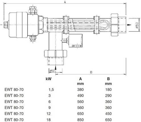 Behncke EWT 80-70/9 на 9,0 кВт/380В електронагрівач для басейнів, фото 2