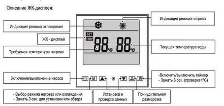 Bridge BP-50HS-A тепловой насос для бассейна тепло/ холод 6 кВт, фото 2