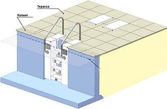 VSV Unistep 44 м3/час навесной фильтр для бассейна, фото 3