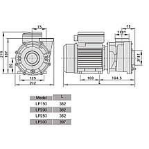 Насос AquaViva LX LP300M (220В, 35 м3/ч, 3HP), фото 2