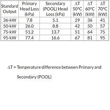 Теплообменник Elecro SST 36 кВт Titan, фото 3
