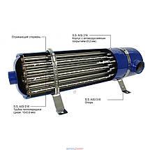 Теплообменник Emaux HE 40 кВт, фото 3