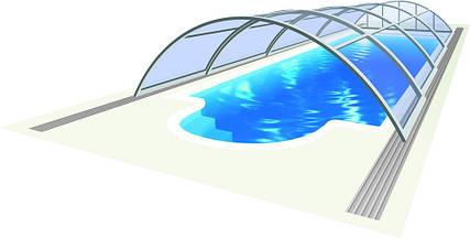 Павільйони і огорожі для басейну