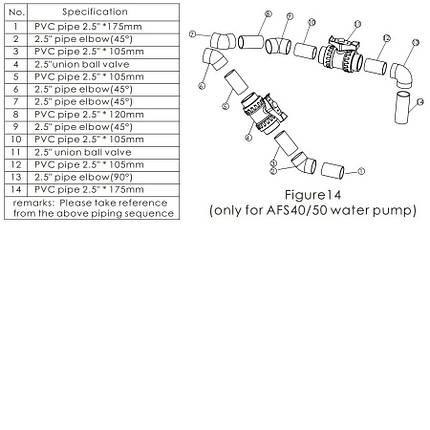 Комплект фитингов для противотечения AquaViva, фото 2