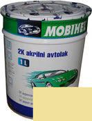 R902 WV автоэмаль акриловая Mobihel, 0,75 л. цена без отвердителя
