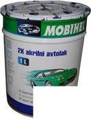 240 Белая автоэмаль акриловая Mobihel, 0,75 л. цена без отвердителя