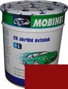 110 Рубин автоэмаль акриловая Mobihel, 0,75 л. цена без отвердителя