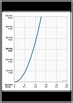 1010F SAFIRA Змішувач для умивальника, фото 3