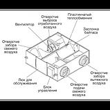 Припливно-витяжна установка CHIGO QR-X05D, фото 3