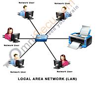 Инсталляция локальной сети предприятия